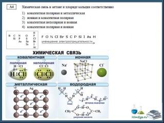 Решение демонстрационного варианта ЕГЭ по химии 2013. Задание А4